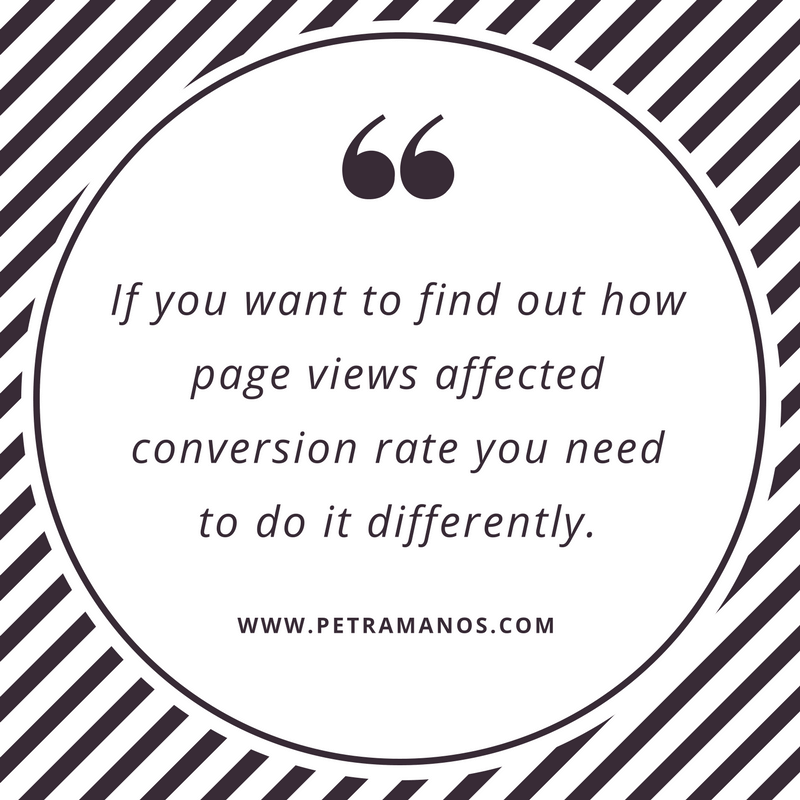 page views affected conversion rate