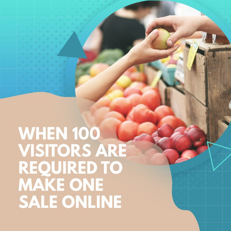When 100 Visitors are Required to Make One Sale Online
