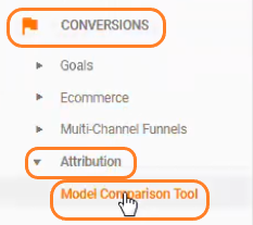Attribution Model Comparison Tool