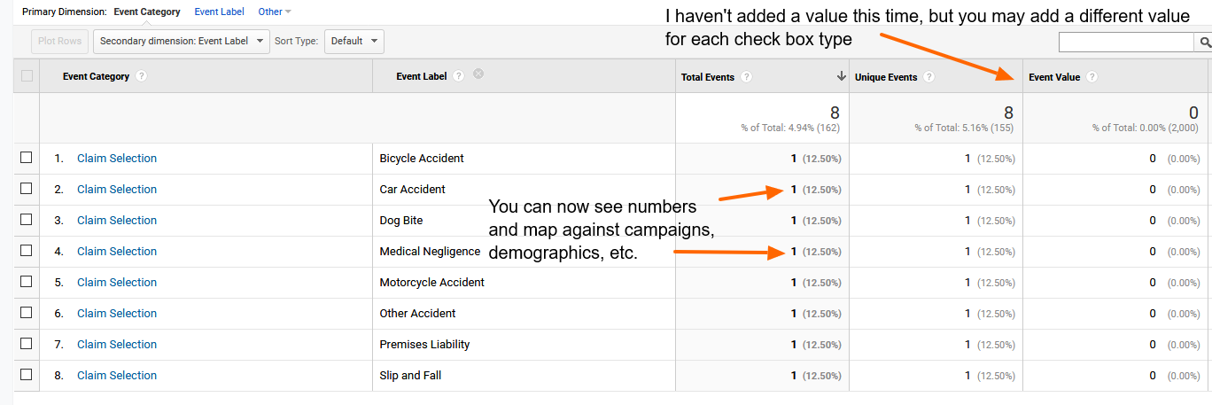 Google Analytics Checkbox Results