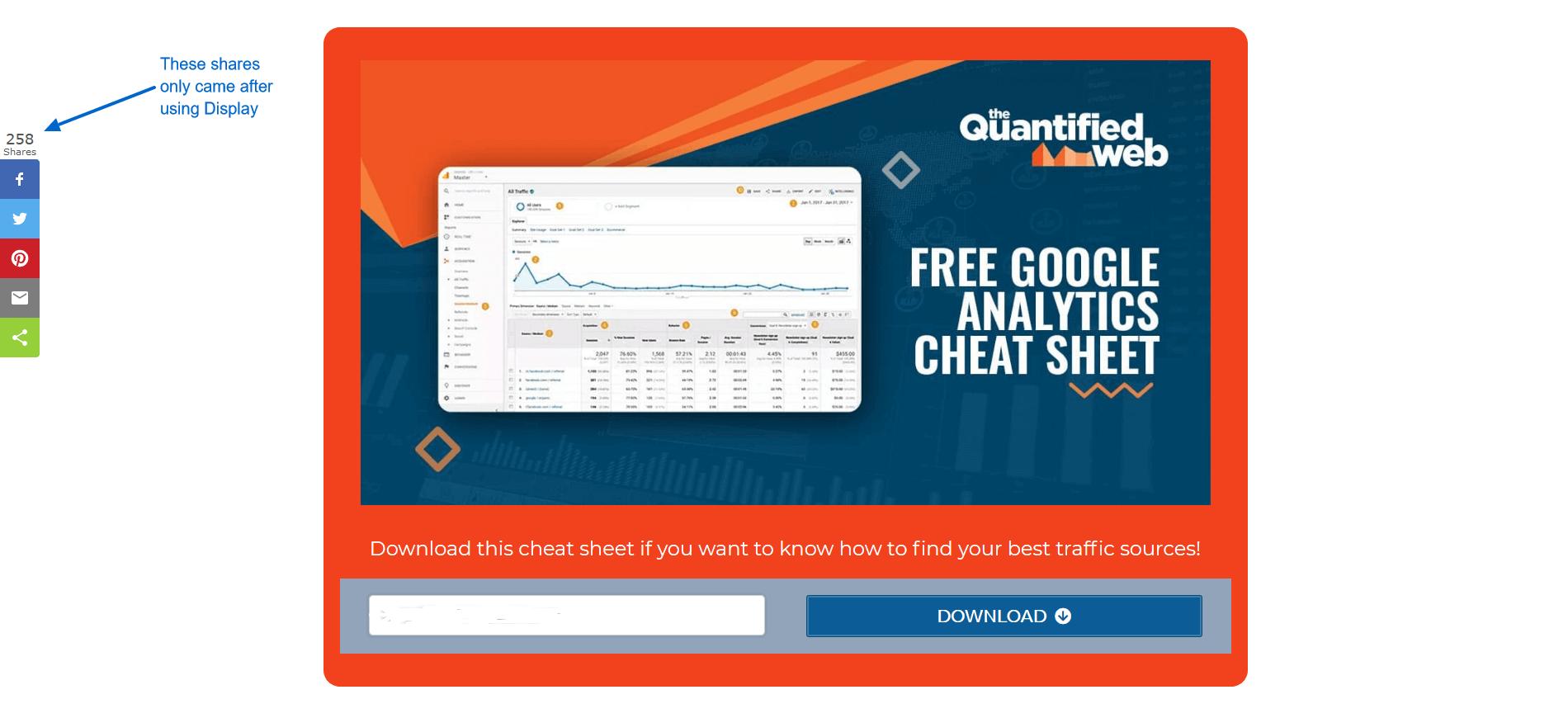 Google Ads Display Landing Page Shares